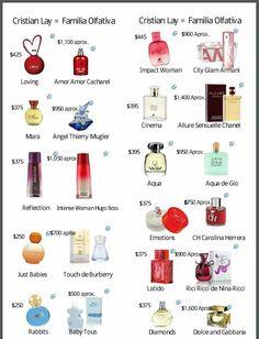 Nvv Best Mens Cologne, Dupes, Aqua, Clay, Fragrances, Christians, Beauty, Fragrance, Clays