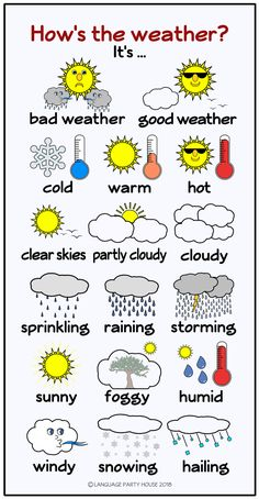English -Weather in English - FREE English Language Weather Poster, El tiempo en inglés, O tempo em inglês, The weather in the English Clothing Chart by Donald's English Classroom English Verbs, Learn English Grammar, English Writing Skills, English Vocabulary Words, English Phrases, Learn English Words, Learn Spanish, Learn English Today, Fluent English