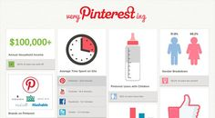 13 curiosidades sobre Pinterest