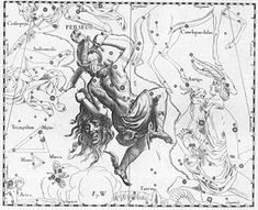 "Algol, ""The Demon Star"" is a star in the constellation Perseus representing an eye of the decapitated Medusa. The name derives from Arabic رأس الغول ra's al-ghūl : head (ra's) of the ogre (al-ghūl) (see ""ghoul""). Algol lies some 93 light-years away. (Shown here in Johannes Hevelius' Perseus from Uranographia.)"