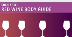 Use our red wine body guide cheat sheet to quickly see whether dozens of different wine varieties and regions are light, medium or heavy bodied. Wine Cellar Racks, History Of Wine, Body Chart, Wine Tasting Events, Different Wines, Happy Hour Drinks, Wine Education, Wine Guide, Types Of Wine