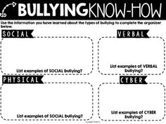 What do you know about bullying?
