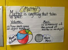 Solids, Liquids, & Gases Anchor Chart to help teach the states of matter. I've shared a few easy to do science experiments that will help your students to really understand the properties of matter! The Chocolate Chip experiment is our favorite! Elementary Science, Science Classroom, Teaching Science, Teaching Ideas, Classroom Ideas, Teaching Tools, Classroom Organization, Organization Ideas, Teaching Resources
