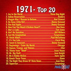 1971 Top 20 List. I remember these songs so well.