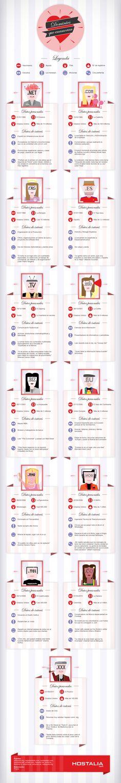 Infografías en español que muestra algunos dominios que enamoran