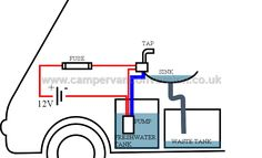 Campervan Water System Diagram