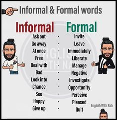 >> ✪-Formal and informal language serve different purposes. The tone, the choice of words and the way the words are put together vary… English Sentences, English Phrases, Learn English Words, English Lessons, Essay Writing Skills, Writing Words, English Language Learning, Teaching English, English Writing