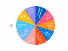 discussion wheel CB