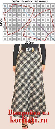 Clase magistral de coser faldas campana de la escuela de costura Anastasia Korfiati