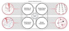 (17) (PDF) Towards integrative design processes and computational design tools for the design space exploration of adaptive architectural structures