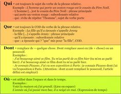 Learn French Videos Watches To Learn French Pictures French Language Lessons, French Language Learning, Learn A New Language, French Lessons, French Flashcards, French Worksheets, French Words, French Quotes, French Teacher