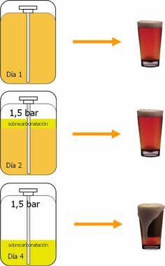 Revista MASH - Ciencia Cervecera