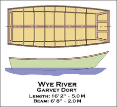 This would beat the Jon boat in economics... I need to build this. Wye River Garvey Power Dory easy to build wooden boat plan