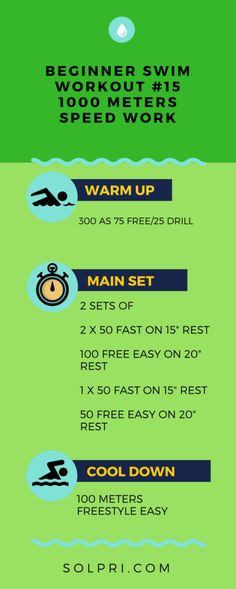 Swimming Workouts For Beginners, Beginner Swim Workouts, Keep Swimming, Swimming Tips, Swimming Fitness, Triathlon Swimming, Swimming Drills, Swimming Benefits, Competitive Swimming