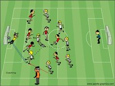 How to use soccer warm ups to get a young soccer team warmed up and ready to play on game day.