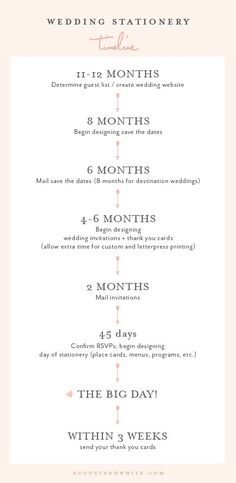 Wedding-Stationery-Invitation-Timeline.jpg