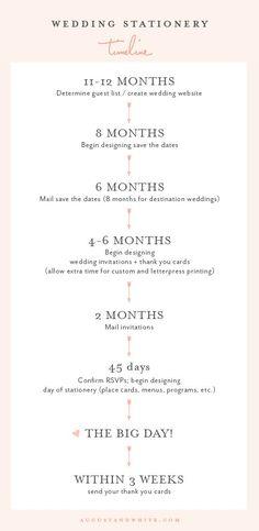 Wedding-Stationery-Invitation-Timeline.jpg