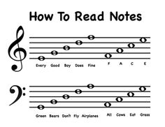 How To Read Music Notes Pdf