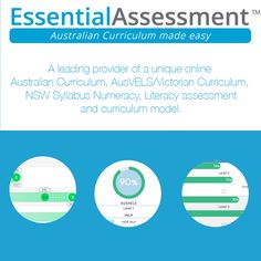 Essential Assessment Essentialassess On Pinterest See Collections Of Their Favorite Ideas Practice questions try these practice questions to learn more about the assessment before taking a real one. essential assessment essentialassess