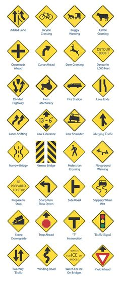 Dmv Driving Test, Driving Signs, Safe Driving Tips, Driving School, Drivers Permit Test, Drivers License Test, Traffic Warning Signs, Two Way Traffic Sign, Learning To Drive Tips