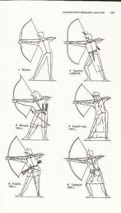"Scanned from ""Archery anatomy"" showing postures of shoulder being hunched down during pre-release stage. Best Recurve Bow, Recurve Bows, Archery Tips, Archery Hunting, Art Reference Poses, Drawing Reference, Fighting Poses, Armadura Medieval, Medieval Weapons"