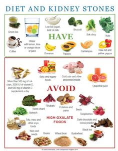 can high oxalate diet cause gastritis