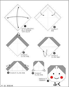 折り紙・福 Fukunokami