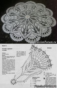 Newest Pictures Crochet Doilies Centerpi Crochet - Diy Crafts - maallure Free Crochet Doily Patterns, Crochet Doily Diagram, Crochet Motifs, Crochet Chart, Thread Crochet, Knitting Patterns, Mandala Crochet, Filet Crochet, Crochet Round