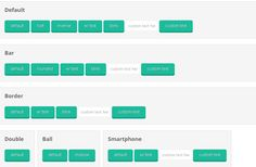 CSS Loaders With Pure CSS