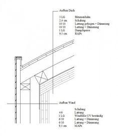 Blog holzbau detail fenster konstruktion pinterest for Holzrahmenbau details