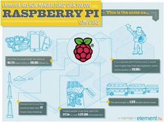 Raspberry Pi está cerca de llegar al millón de unidades en el mercado  http://www.xataka.com/p/101028