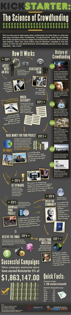 Kickstarter, The Science Of Crowdfunding[INFOGRAPHIC]