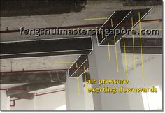 Why is it unsuitable to sit under an overhead beam explain by science. Do you think olden methods like hanging a bamboo flute or hulu helps? This is form bad energies not invisible energies. http://www.fengshuimastersingapore.com/science.html