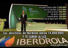 Directivos Iberdrola