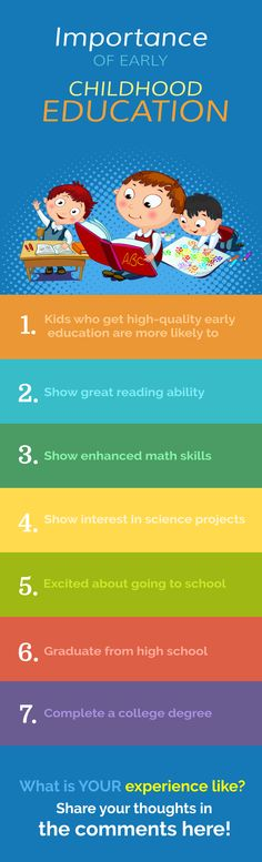 Importance of Early Childhood Education. Early Education, Early Childhood Education, Math Skills, Science Projects, Infographics, High School, Preschool, Reading, Kids