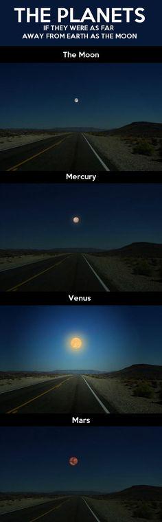 A vista de planetas à distância da lua