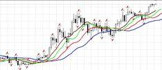 #tradingfx#currencytrading#euro#pound#profits#takeprofit Как заработать прибыль благодаря мне?