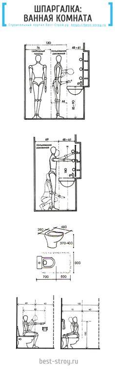Шпаргалка: размеры над и под раковиной, что бы было удобно умываться. Стандартные размеры унитаза.