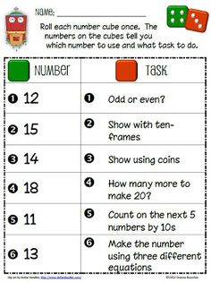 "Here's a terrific idea for providing students a bit of ""choice"" in completing number sense activities. Includes blank form for creating your own resource."