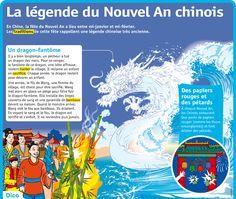 La légende du Nouvel An chinois
