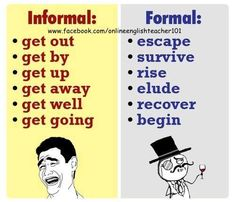 Informal and Formal English: What's the Difference? Informal and Formal English: What's the Difference? English Idioms, Learn English Grammar, English Phrases, Learn English Words, English Study, English Lessons, English Grammar Rules, Grammar And Vocabulary, English Vocabulary Words