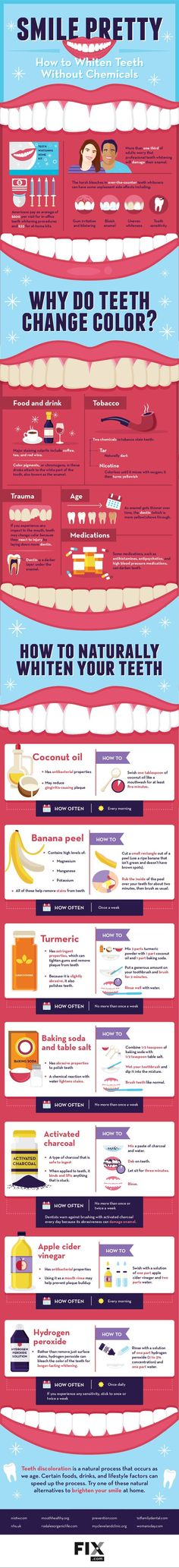 Avoid tooth sensitivity by using a chemical-free teeth whitener, that you may already have in your home!
