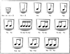 Music Theory Piano, Violin Sheet Music, Piano Music, Music Lessons For Kids, Music Lesson Plans, Music For Kids, Teatro Musical, Middle School Music, Music Worksheets