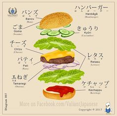 Burger in Japanese