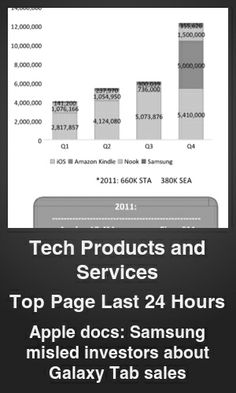Top Tech Products and Services link on telezkope.com. With a score of 469. --- NSA used Heartbleed nearly from the start, report claims  [Updated]. --- #toptechproductsandserviceslinks --- Brought to you by telezkope.com - socially ranked goodness