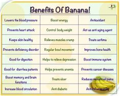 Prevent Heart Attack, Banana Benefits, Boost Immune System, Bone Health, Asthma, Blood Pressure, Body Weight, Healthy Skin, Disorders