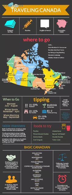 Ready for awesome Canada vacations? Discover the wonders of Canada with stunning photo galleries. There are lots of things to do in Canada: Visit impressive cities, enjoy its amazing nature, skiing, hiking and more. Travel Info, Travel Guides, Travel Tips, Places To Travel, Travel Destinations, Camping Places, Voyage Canada, Destination Voyage, Canada Travel