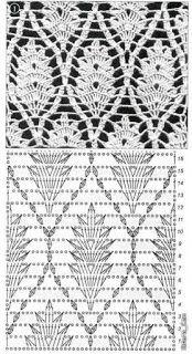 Ponteando: Ponto Fantasia de crochê com gráfico