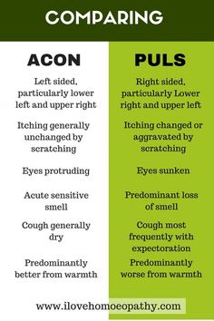 Here is a chart that compares the two remedies ACONITUM and PULSATILLA.