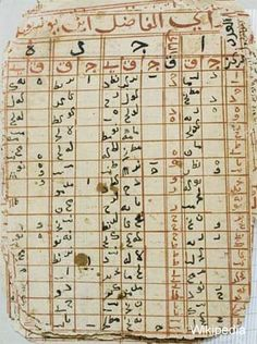 "Timbuktu Manuscripts. The term Ajami comes from the Arabic root for ""foreign"" or ""stranger,"" has been applied to Arabic alphabets used for writing African languages, especially those of Hausa and Swahili. It is considered an Arabic derived African writing system. Many medieval Hausa manuscripts similar to the Timbuktu Manuscripts written in the Ajami script, have been discovered recently."